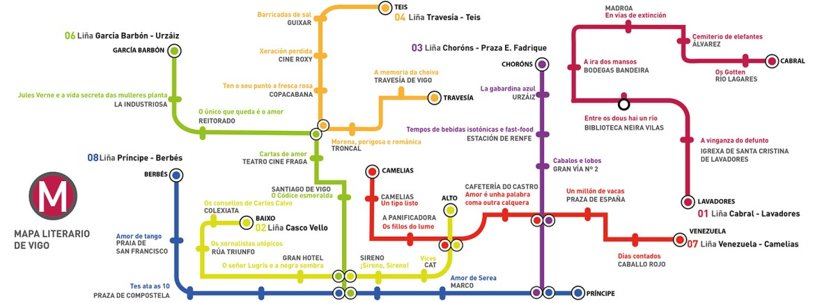 Mapa literario de Vigo - Biblioteca Municipal Xosé Neira Vilas
