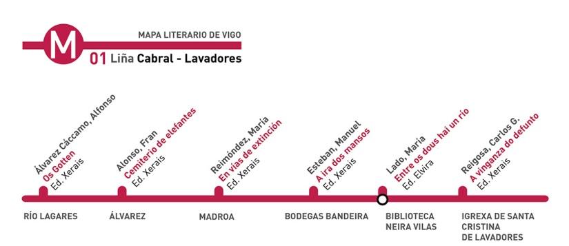 Mapa literario de Vigo - Biblioteca Municipal Xosé Neira Vilas Cabral Lavadores