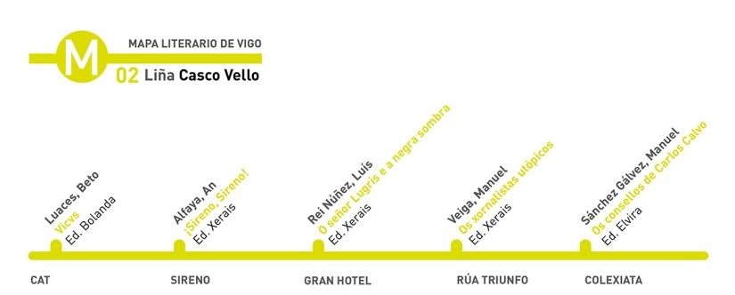 Mapa literario de Vigo - Biblioteca Municipal Xosé Neira Vilas Casco Vello de Vigo