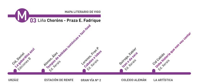 Mapa literario de Vigo - Biblioteca Municipal Xosé Neira Vilas Choróns Praza E. Fadrique