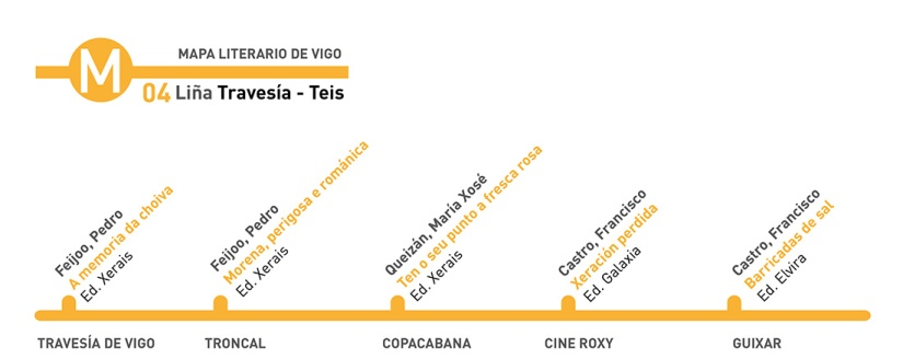 Mapa literario de Vigo - Biblioteca Municipal Xosé Neira Vilas Travesía de Vigo Teis