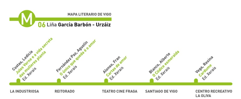 Mapa literario de Vigo - Biblioteca Municipal Xosé Neira Vilas García Barbón Urzáiz