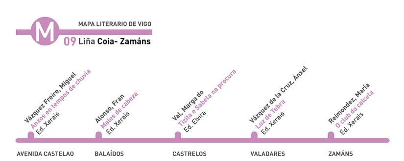 linea9_mapa_literario_vigo_biblioteca_neira_vilas